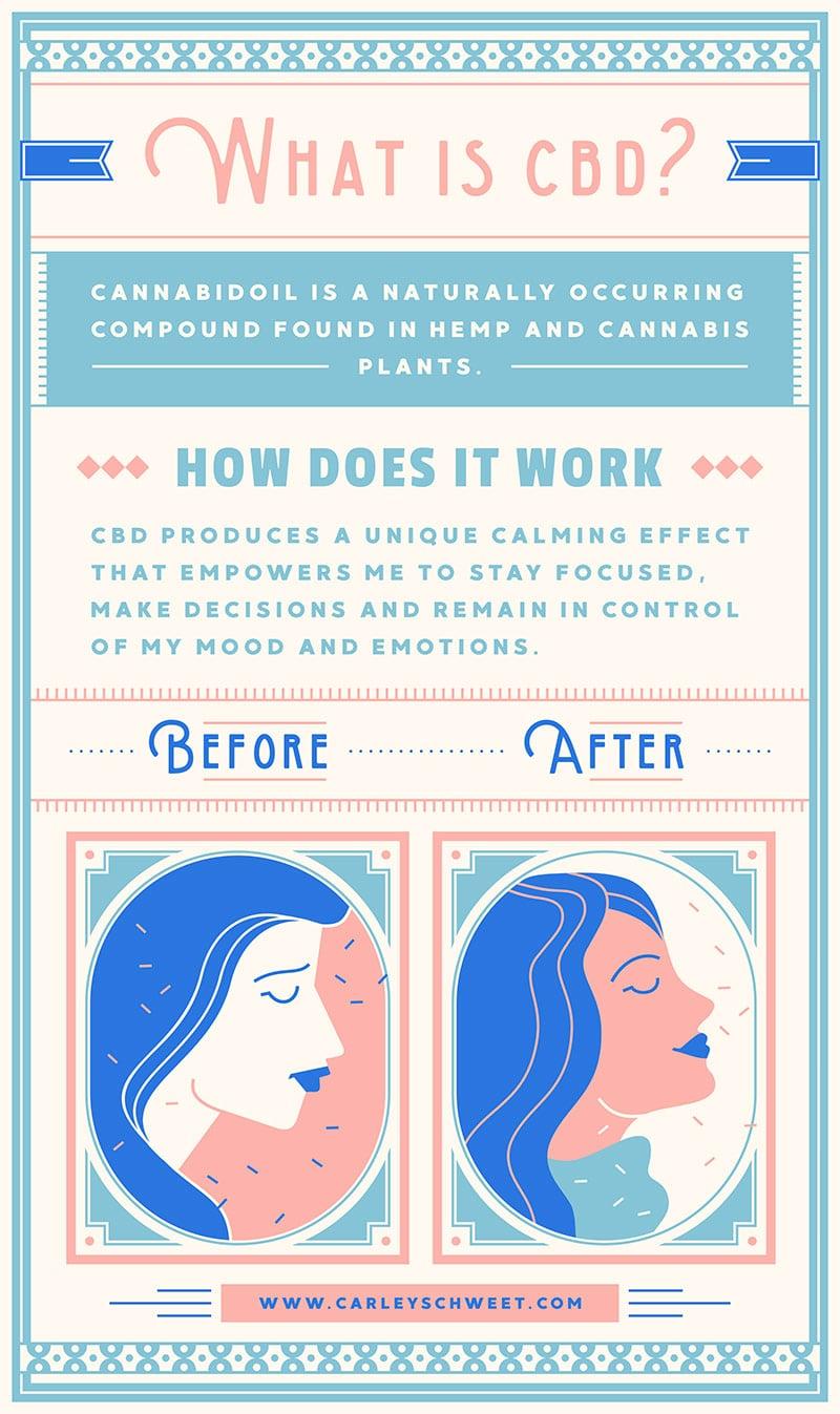How I Use Hemp Oil For Anxiety