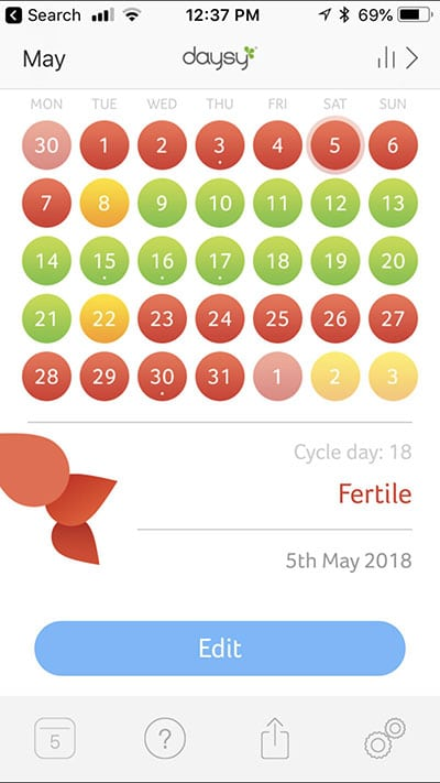 daysy fertility tracker app fertile days