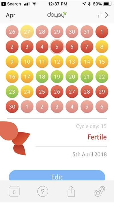 daysy app fertility chart