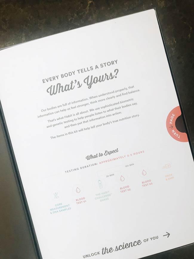Habit Packaging & Instructions